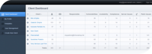 Panorama9 - Client dashboard